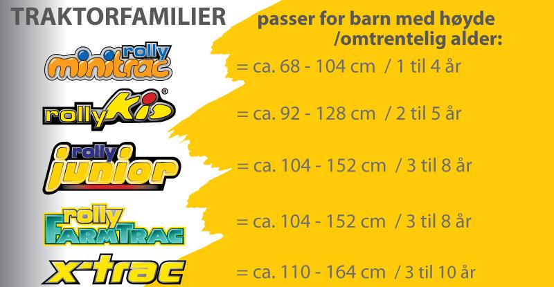 Traktorstørrelser